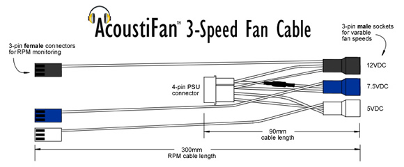 fan_cable_diagram_580x240 acousti products acoustifan™ dustproof three speed fan cable Fan Wire Connection at n-0.co