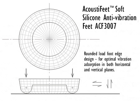 Image showing a plan and section of the AcoustiFeet silicone foot design (ACF3007). The foot design has a rounded edge (that is, the load edge), which helps to absorb vibration in both horizontal and vertical planes. The cross-section shows the underside of the foot only touches the floor or substrate along it's circular outer rim.