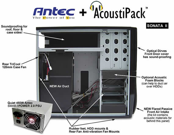 antec_sonata_sideviewdiagram_570x444 acousti products acoustipack™ pre cut soundproofing kit for the Case 410 Wiring-Diagram at bayanpartner.co